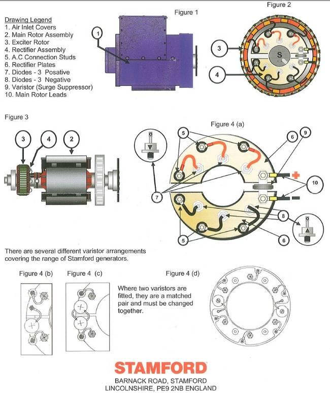 Wiring Diagram Stamford Alternator : Rsk stamford rectifier repair kit