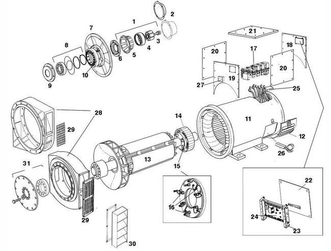 Alternators and Spares